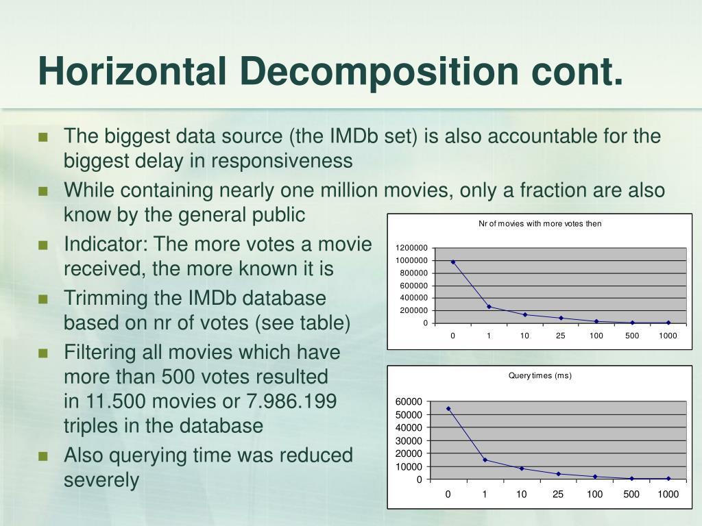 Horizontal Decomposition cont.