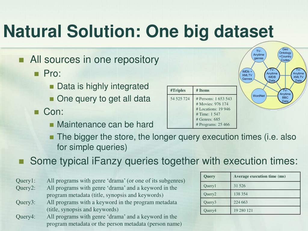 Natural Solution: One big dataset