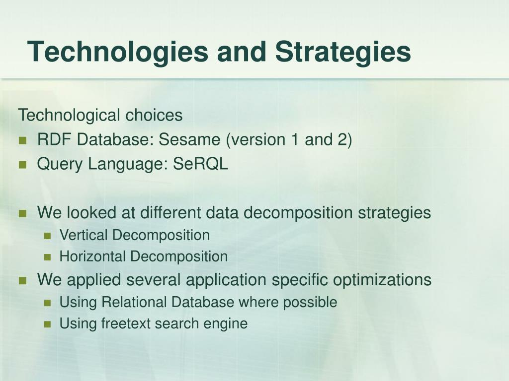 Technologies and Strategies