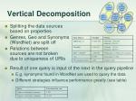 vertical decomposition