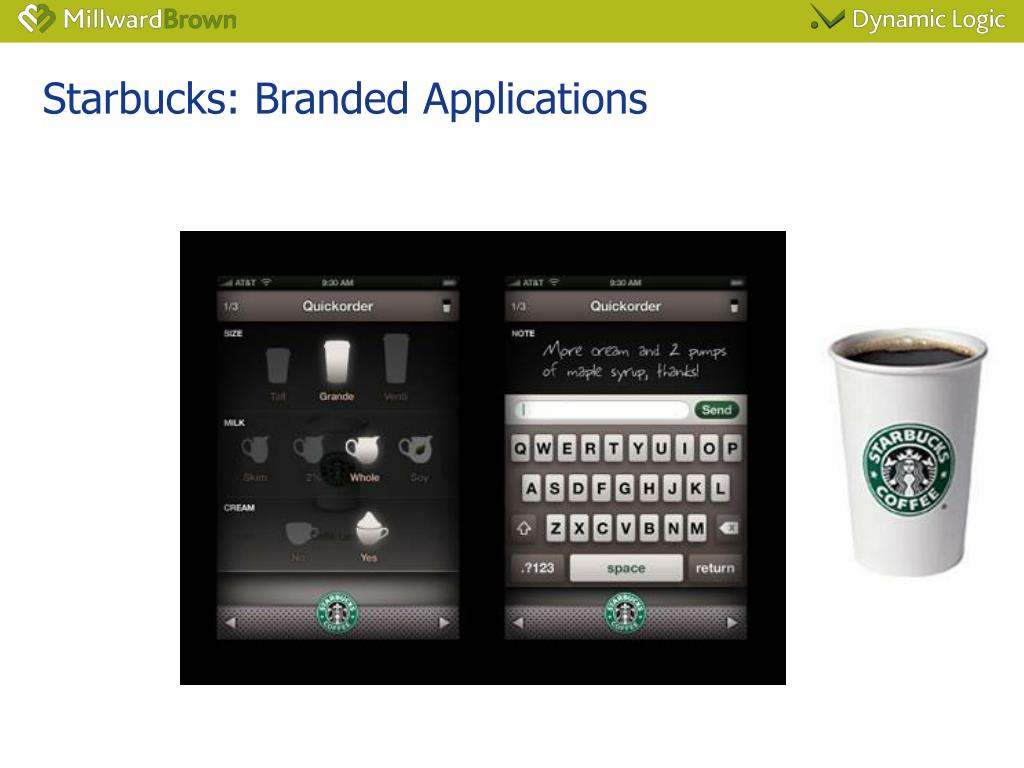 Starbucks: Branded Applications