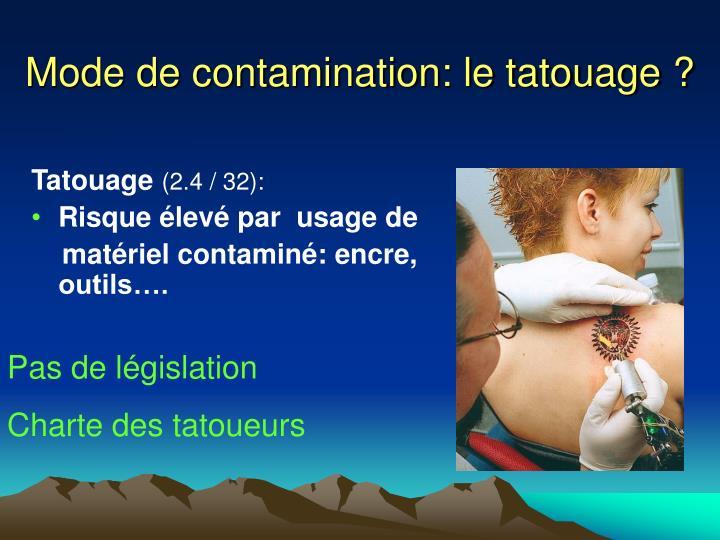Mode de contamination: le tatouage ?