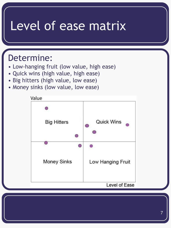 Level of ease matrix