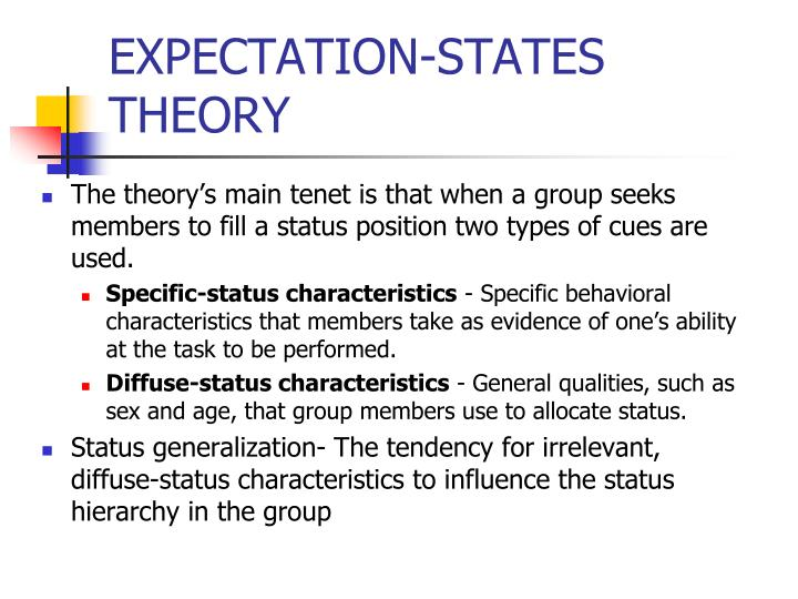 EXPECTATION-STATES THEORY