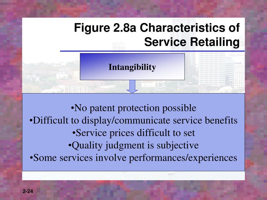 Figure 2.8a Characteristics of