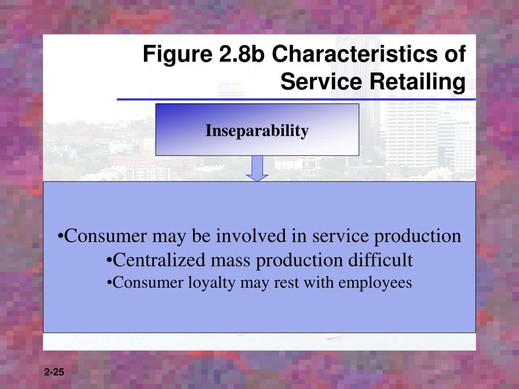 Figure 2.8b Characteristics of