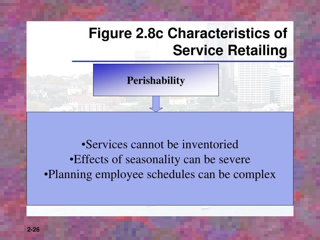 Figure 2.8c Characteristics of