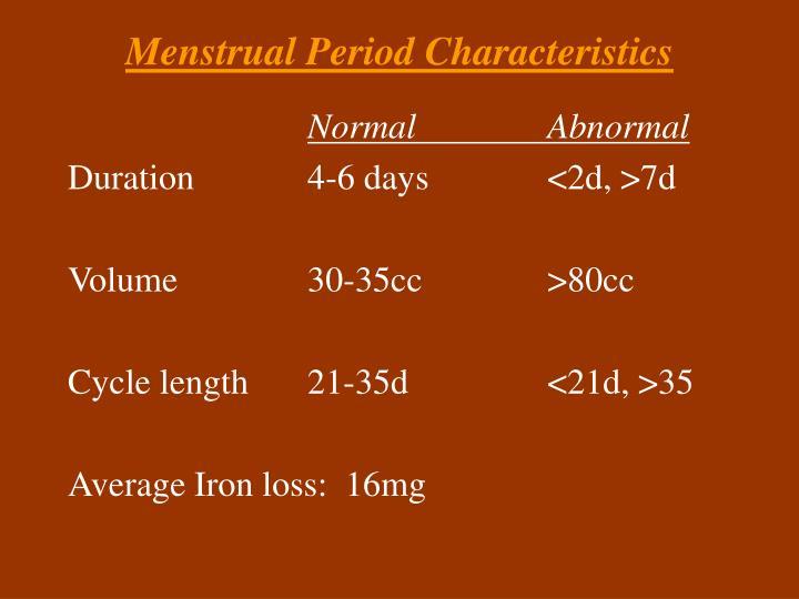 Menstrual Period Characteristics