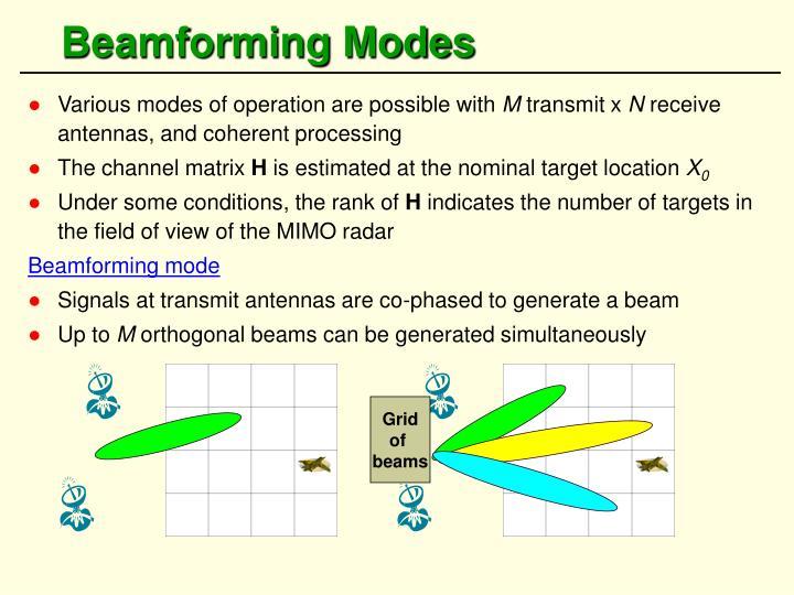 Beamforming Modes