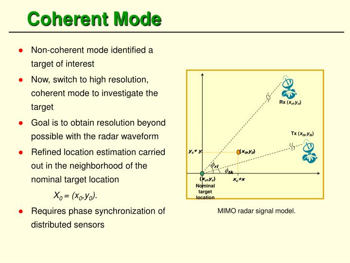 Coherent Mode