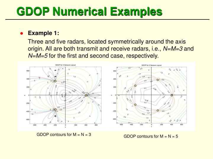 GDOP Numerical Examples