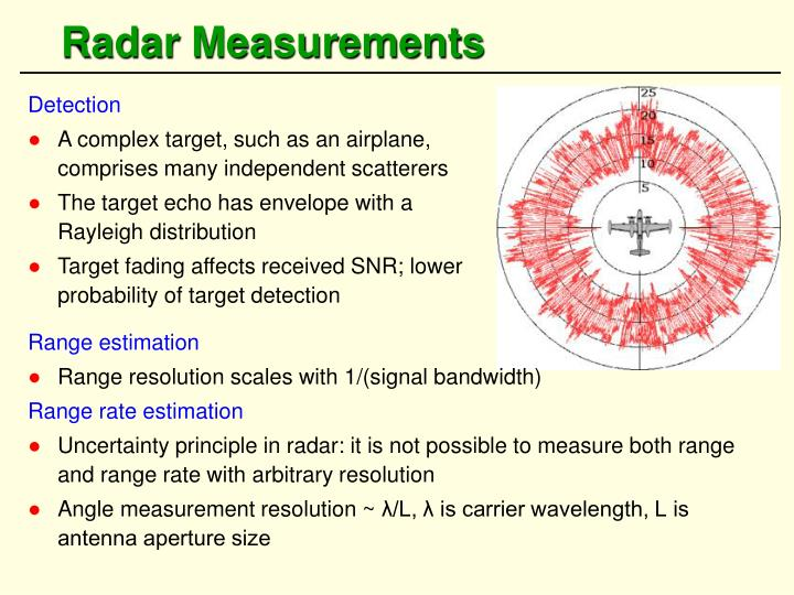 Radar Measurements