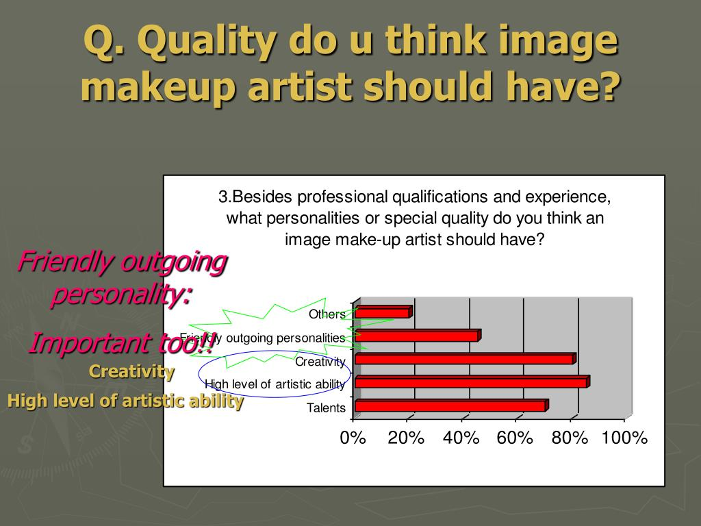 Q. Quality do u think image makeup artist should have?