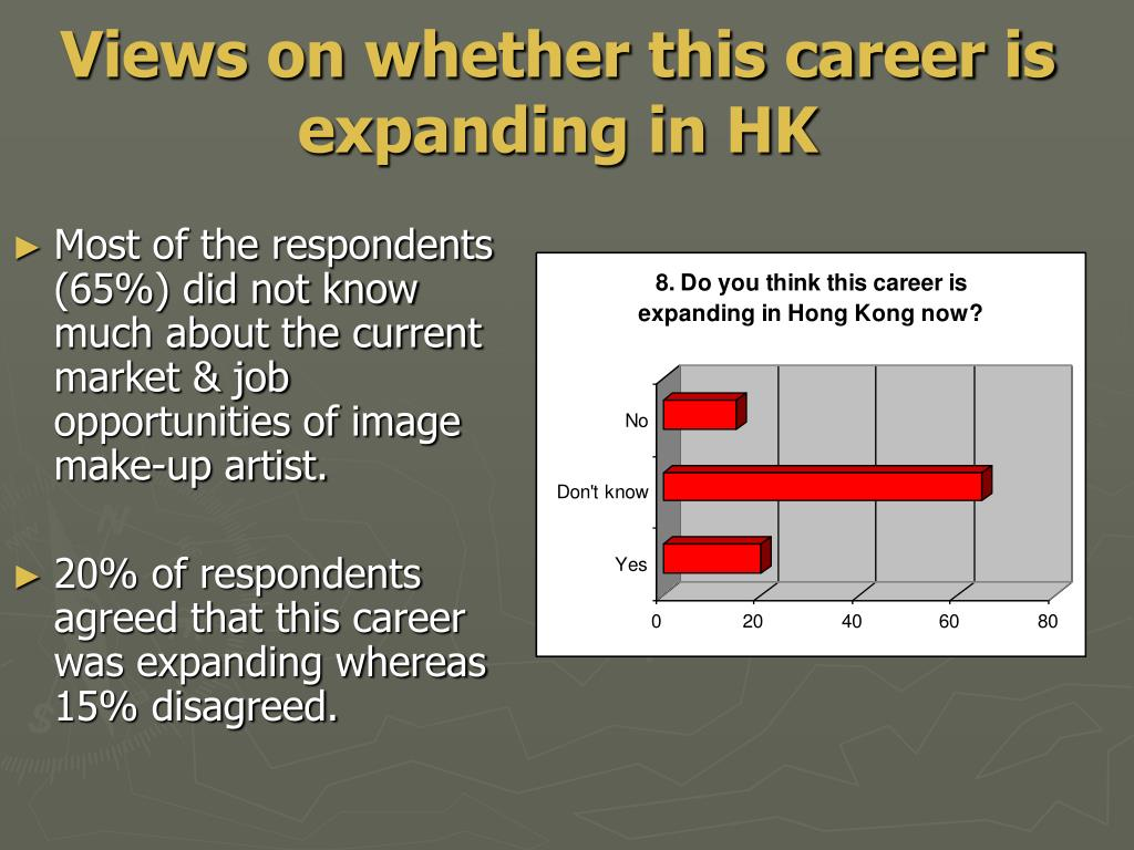 Views on whether this career is expanding in HK