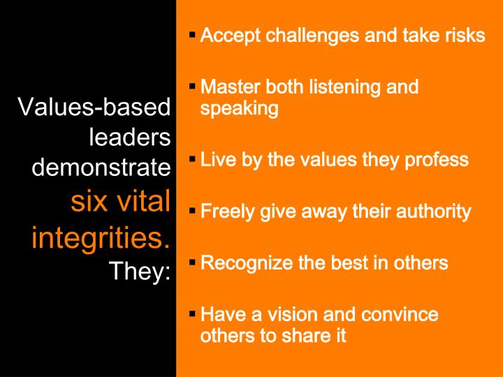 Values-based leaders demonstrate