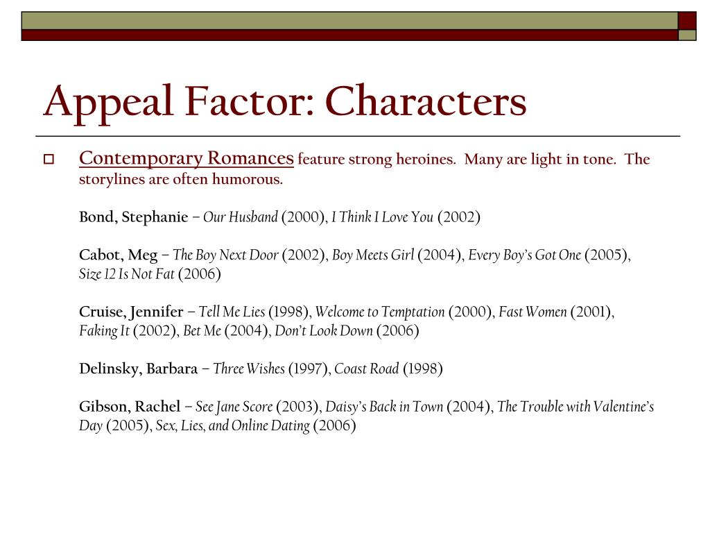 Appeal Factor: Characters
