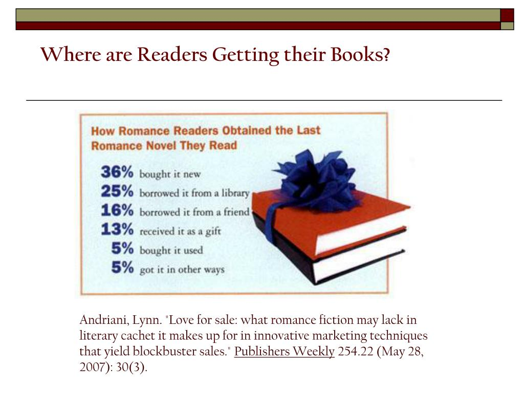 Where are Readers Getting their Books?
