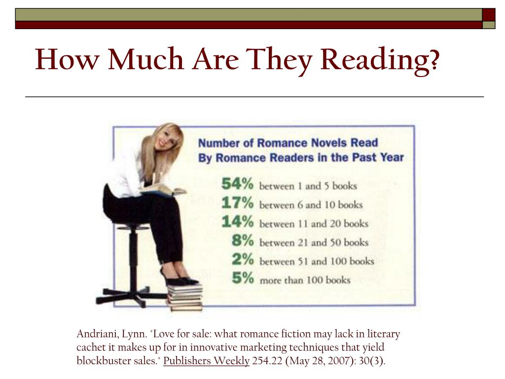 How Much Are They Reading?