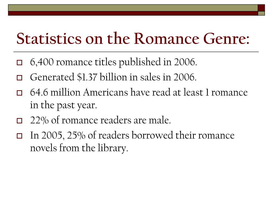 Statistics on the Romance Genre: