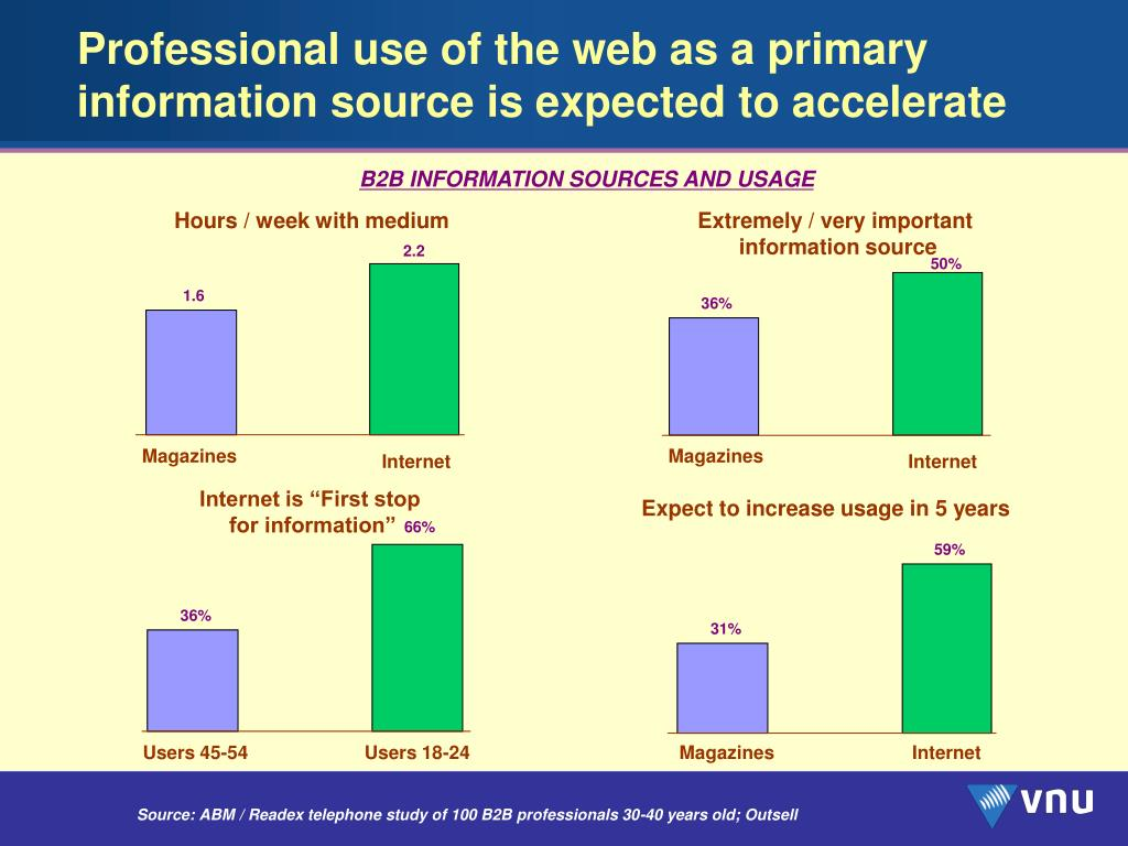 Professional use of the web as a primary information source is expected to accelerate
