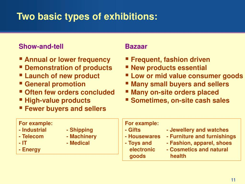 Two basic types of exhibitions: