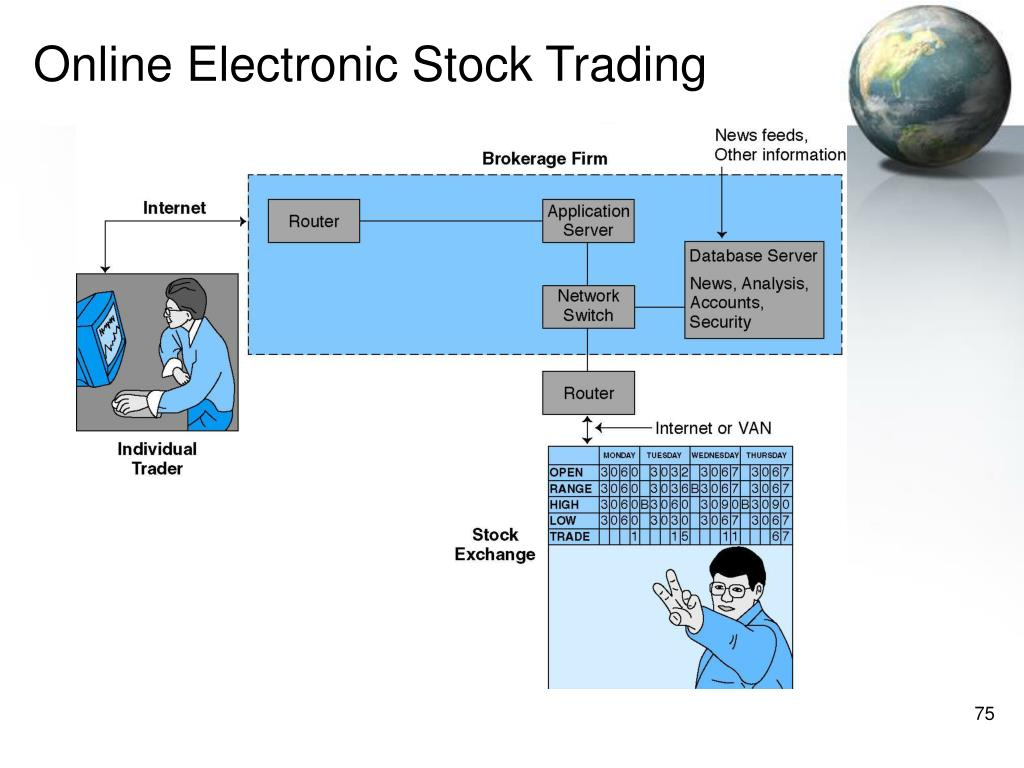 Online Electronic Stock Trading