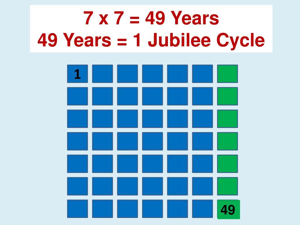 7 x 7 = 49 Years