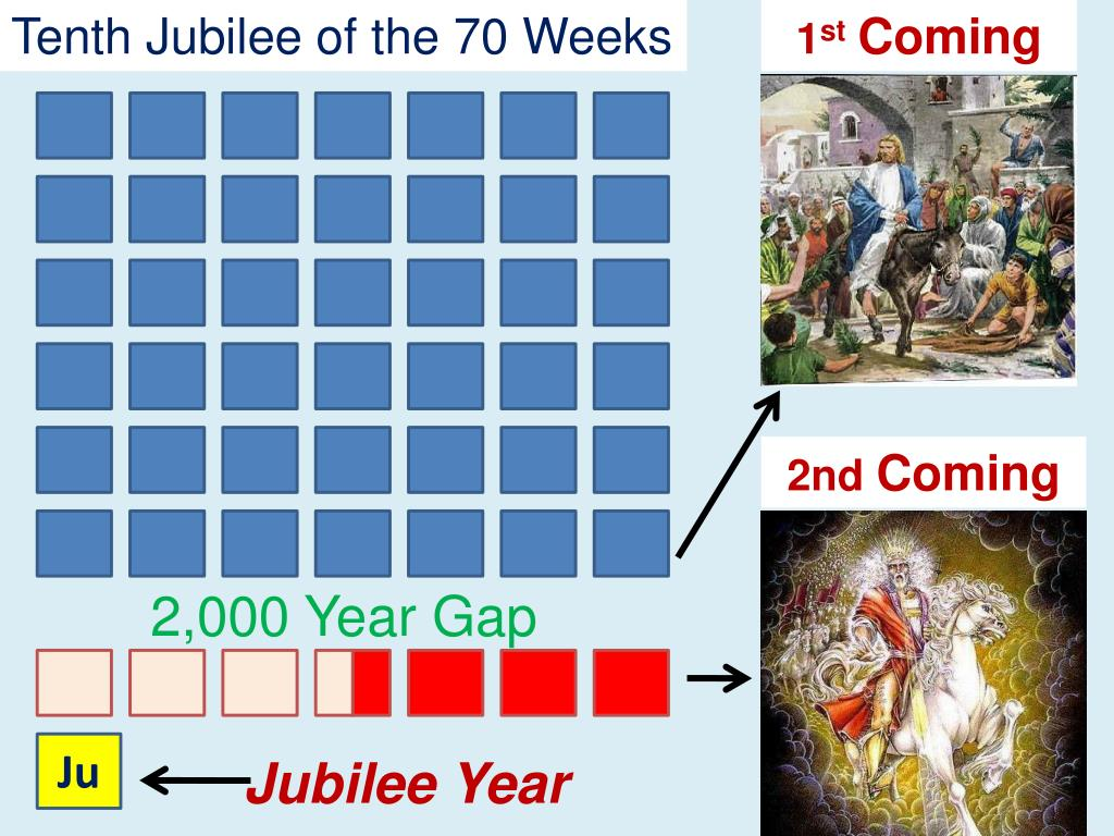 Tenth Jubilee of the 70 Weeks