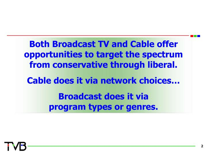 Both Broadcast TV and Cable offer opportunities to target the spectrum from conservative through lib...