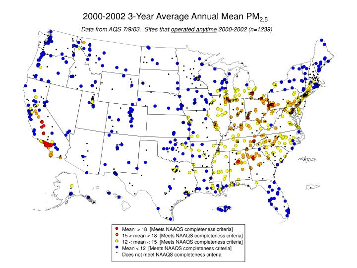 2000-2002 3-Year Average Annual Mean PM