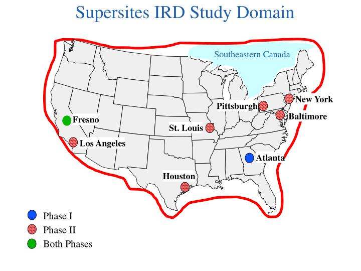 Supersites IRD Study Domain
