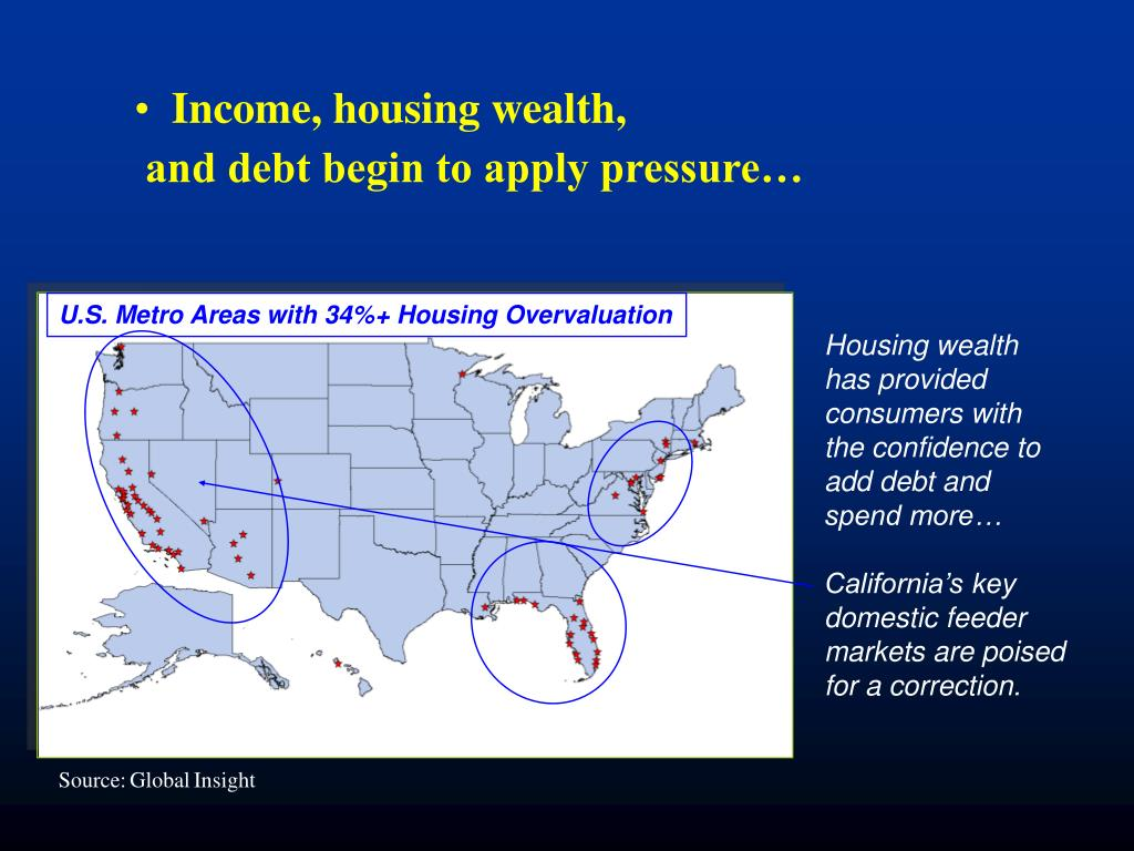 Income, housing wealth,