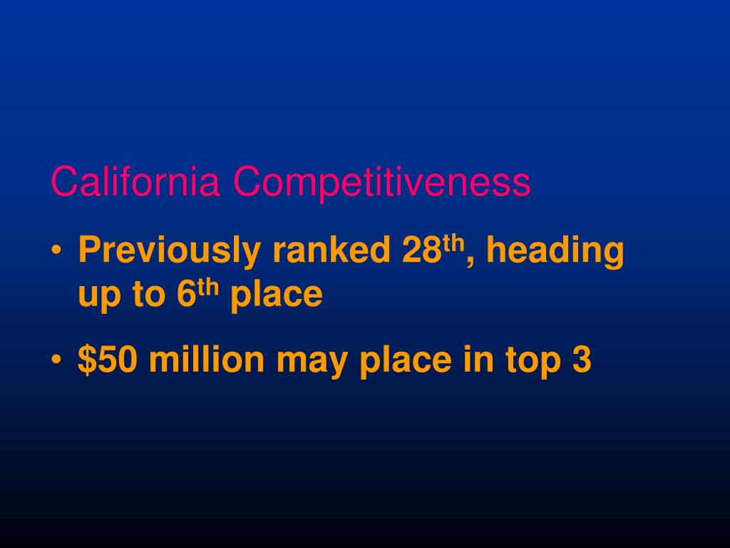 California Competitiveness