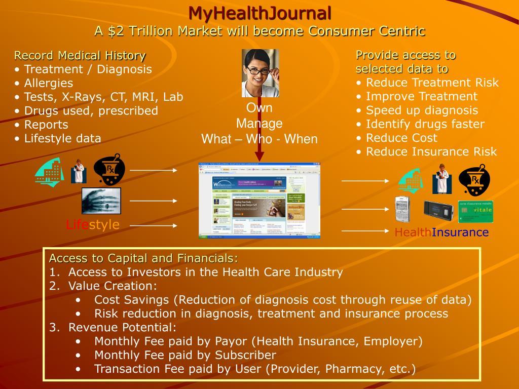 MyHealthJournal