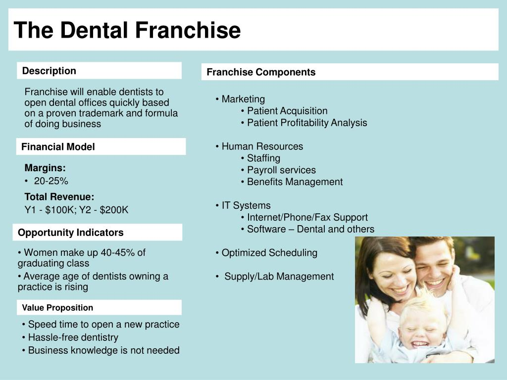 The Dental Franchise
