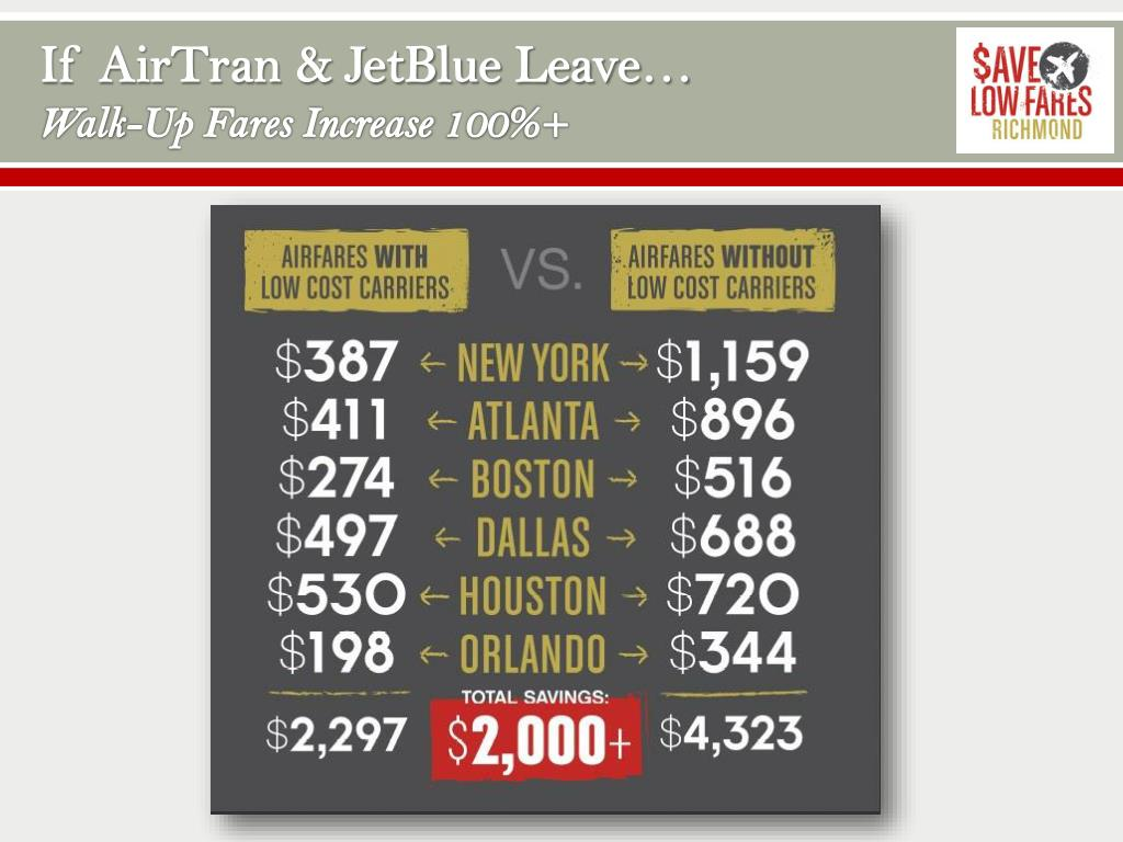 If AirTran & JetBlue Leave…