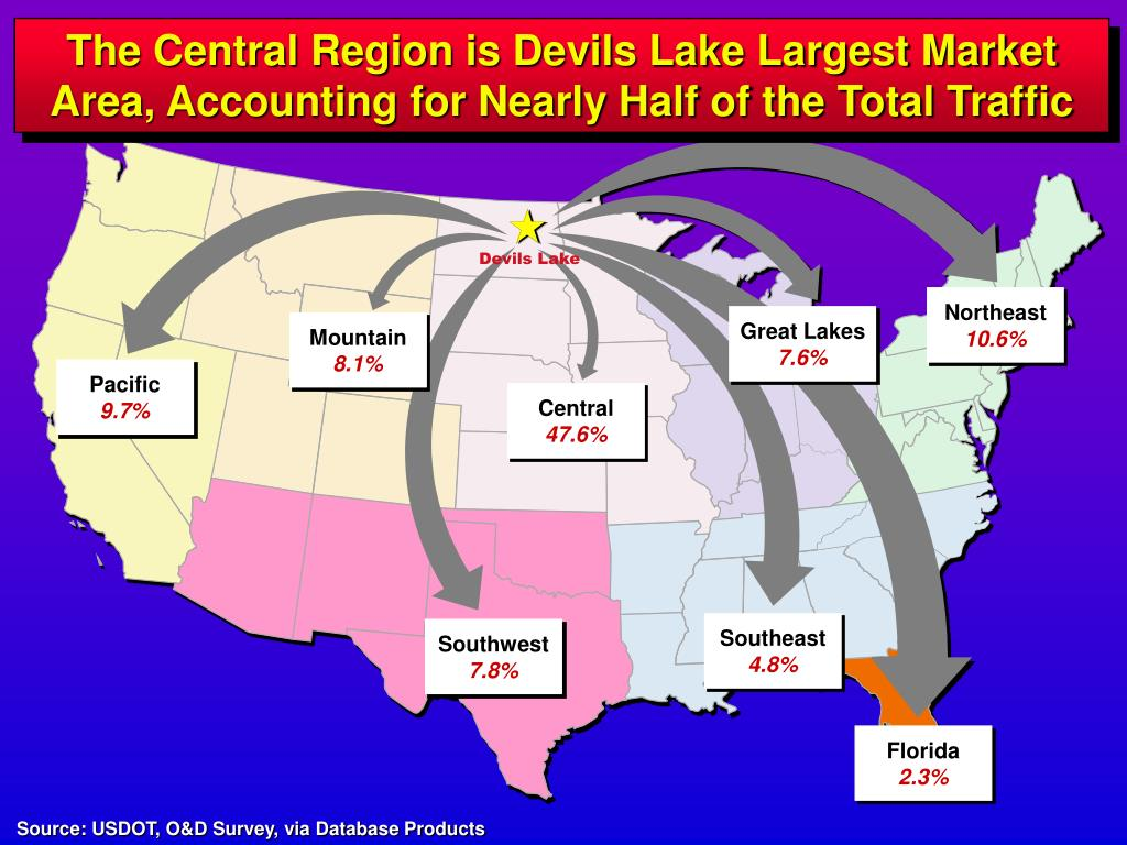 The Central Region is Devils Lake Largest Market Area, Accounting for Nearly Half of the Total Traffic