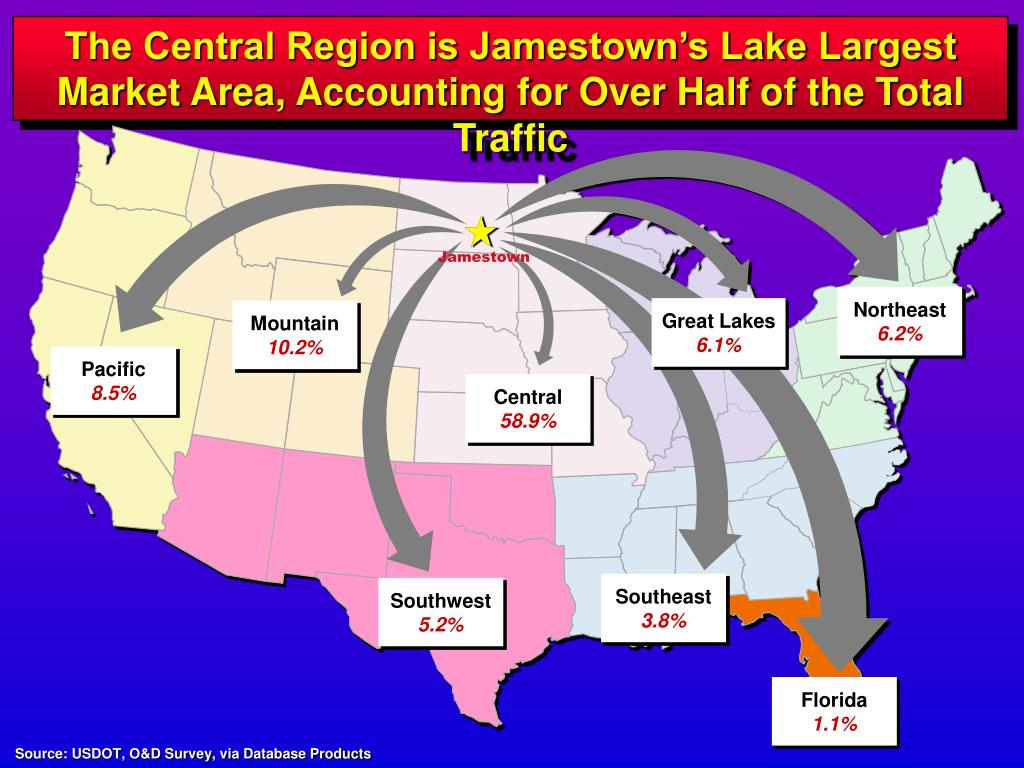 The Central Region is Jamestown's Lake Largest Market Area, Accounting for Over Half of the Total Traffic