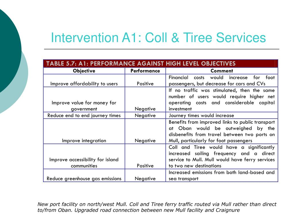 Intervention A1: Coll & Tiree Services