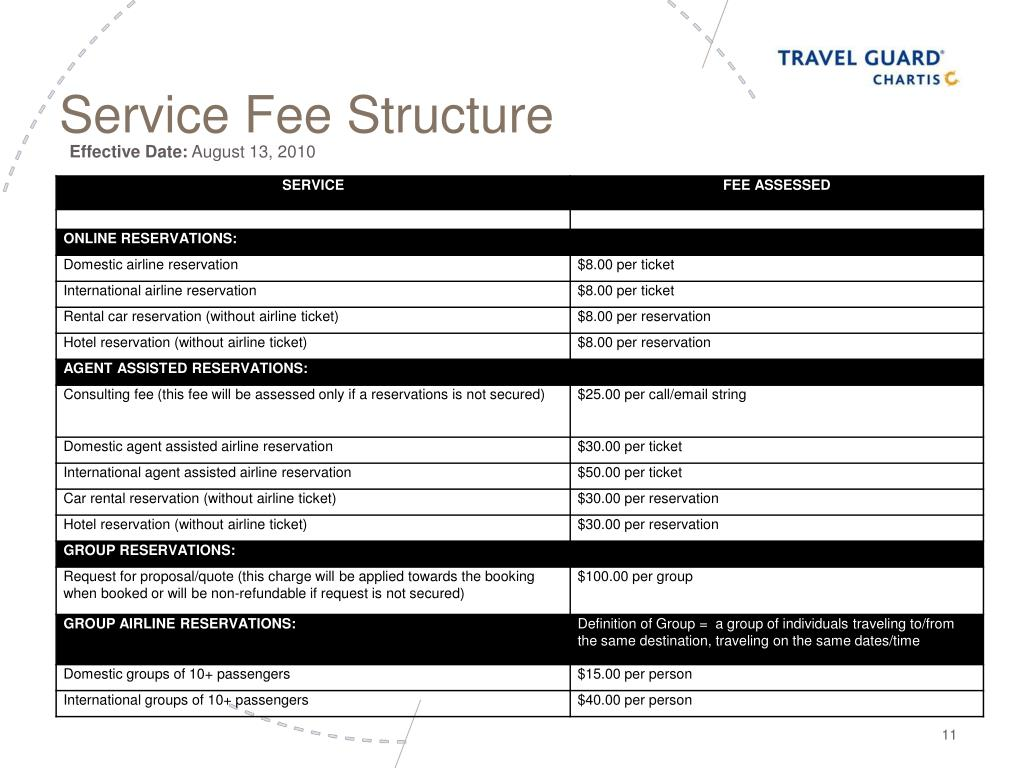 Service Fee Structure