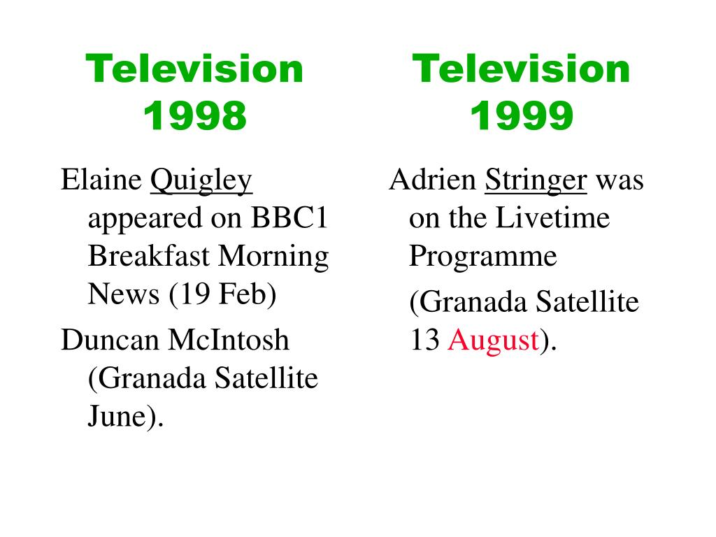 Television 1998