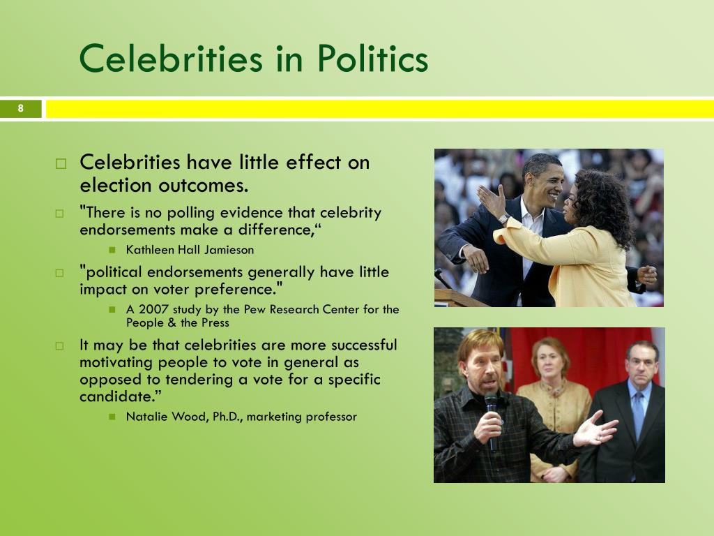 Celebrities in Politics