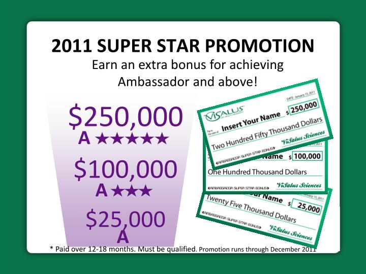 2011 SUPER STAR PROMOTION