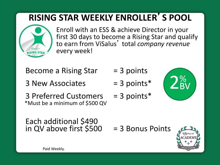 RISING STAR WEEKLY ENROLLER