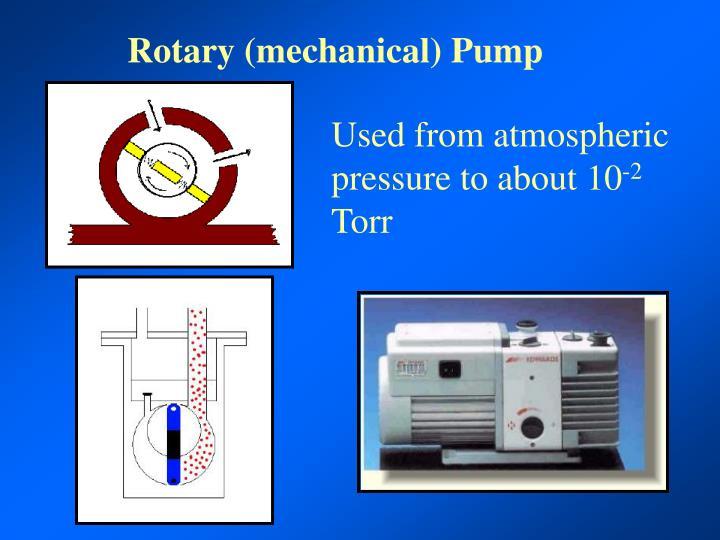 Rotary (mechanical) Pump