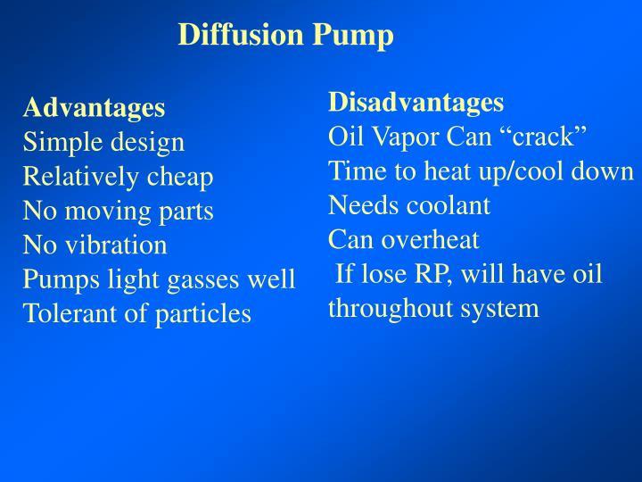 Diffusion Pump