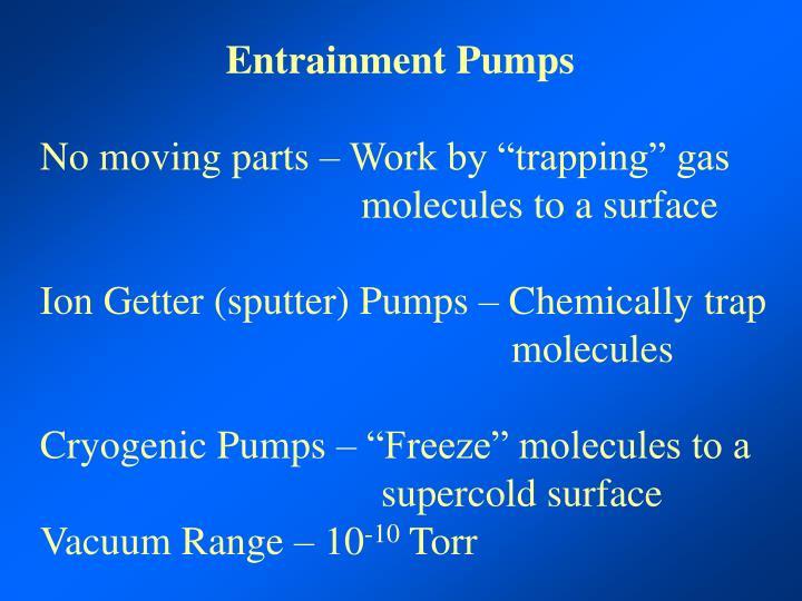 Entrainment Pumps