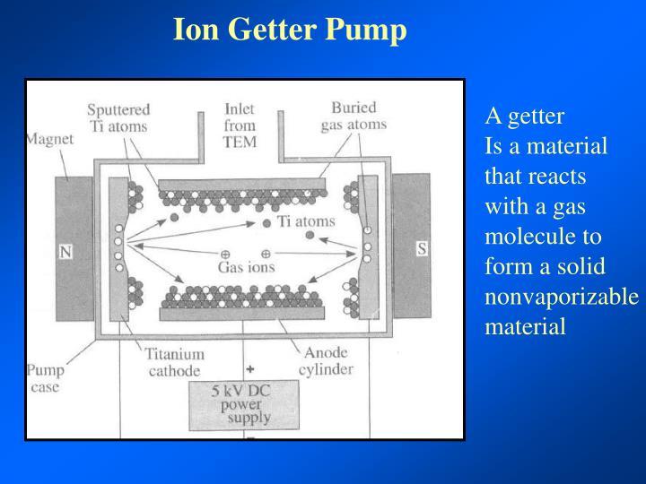 Ion Getter Pump