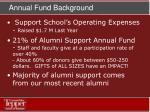 annual fund background