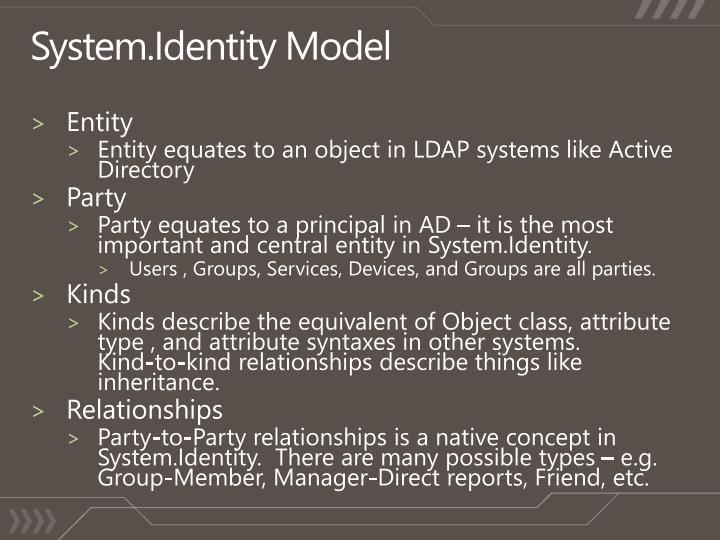 System.Identity Model